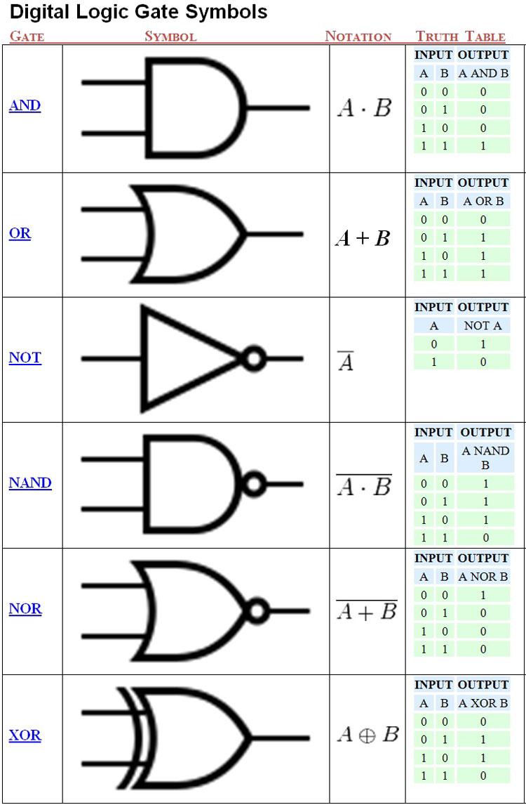 relay logic diagram of xor gate the wiring diagram logic gates ladder diagram vidim wiring diagram wiring diagram