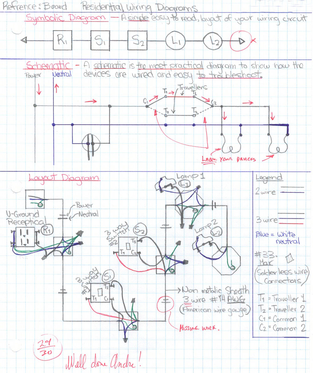 Unit 2  Technical Drawings  Building Codes  And Design