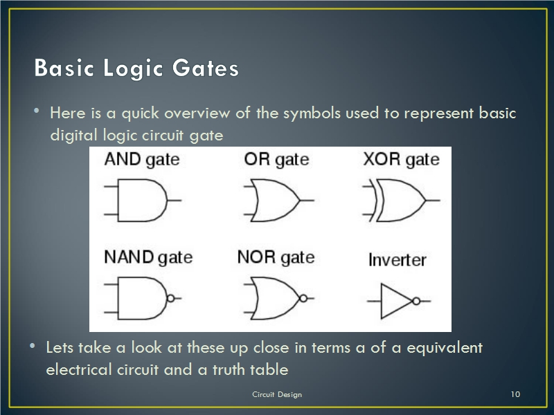 digital logic gates 3 digital logic circuits 12 boolean algebra and logic gates boolean algebra (due to george boole) is the mathematics of digital logic and is useful in dealing with binary.